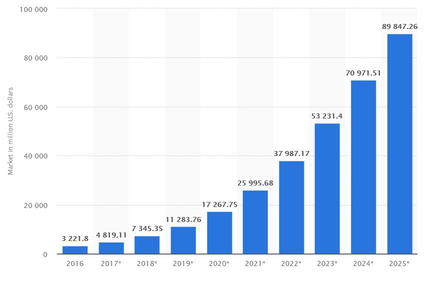 venituri pe internet 2021 recenzii)